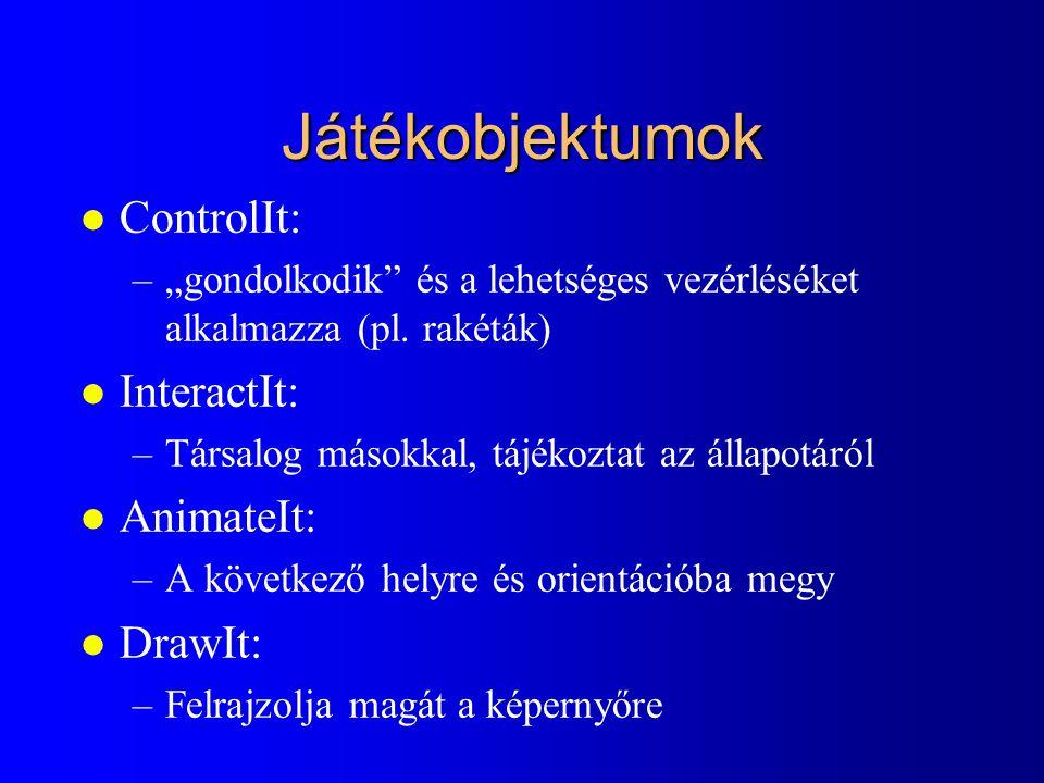 Játékobjektumok ControlIt: InteractIt: AnimateIt: DrawIt: