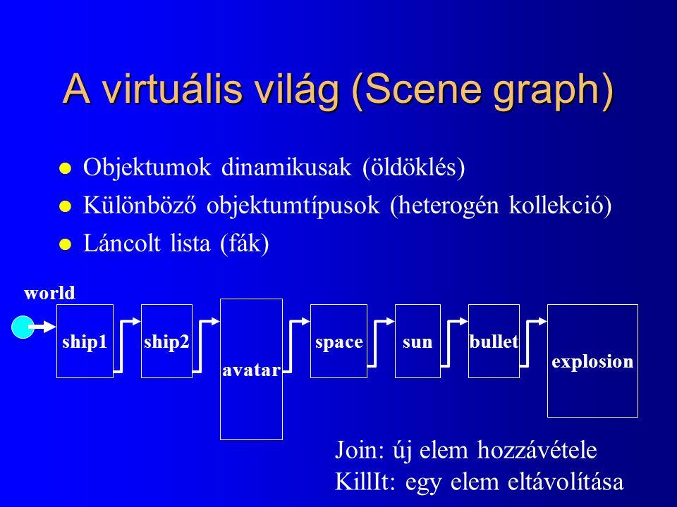 A virtuális világ (Scene graph)