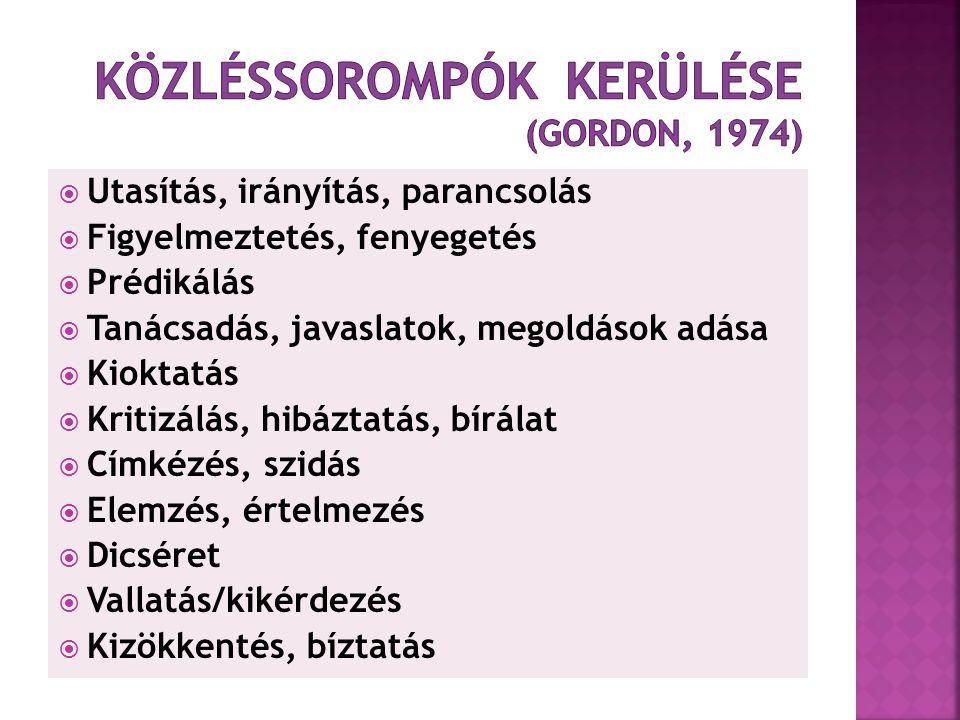 Közléssorompók kerülése (Gordon, 1974)