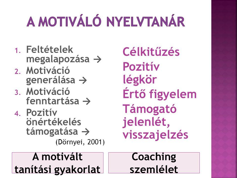 A motivált tanítási gyakorlat