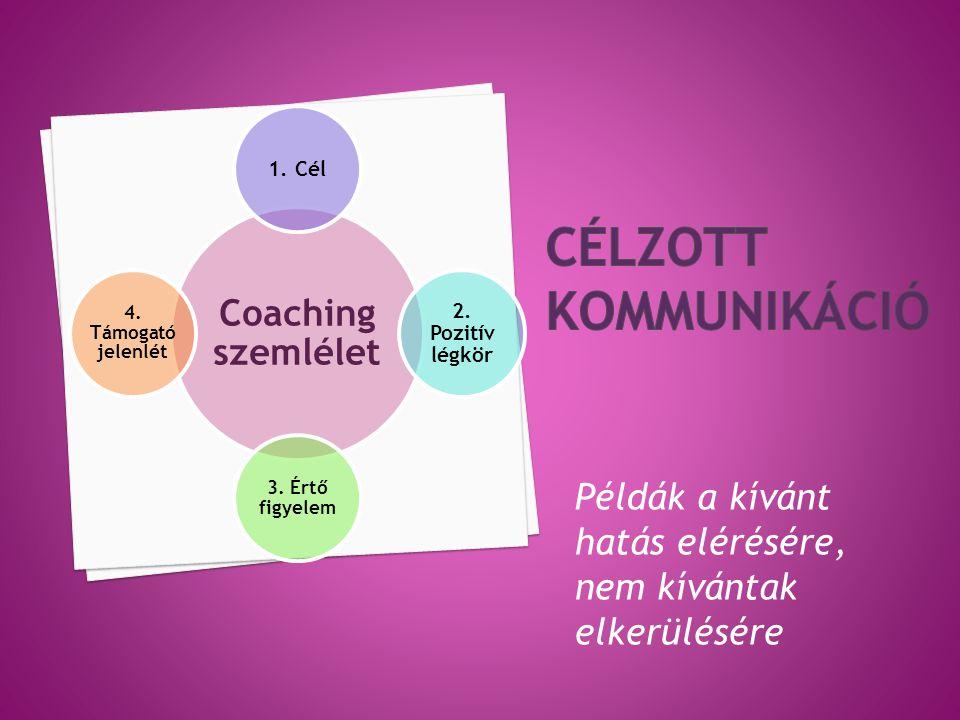 célzott kommunikáció Coaching szemlélet