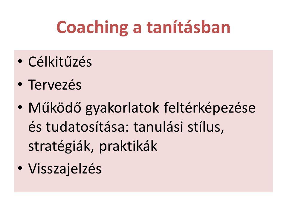 Coaching a tanításban Célkitűzés Tervezés