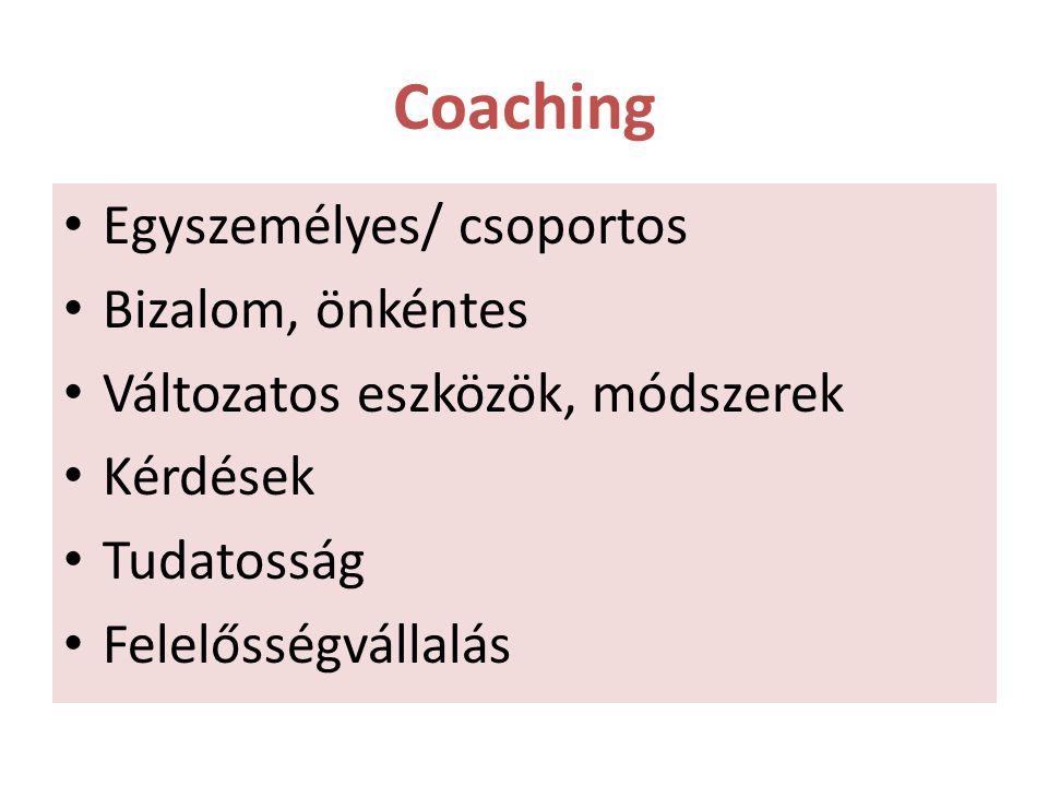 Coaching Egyszemélyes/ csoportos Bizalom, önkéntes