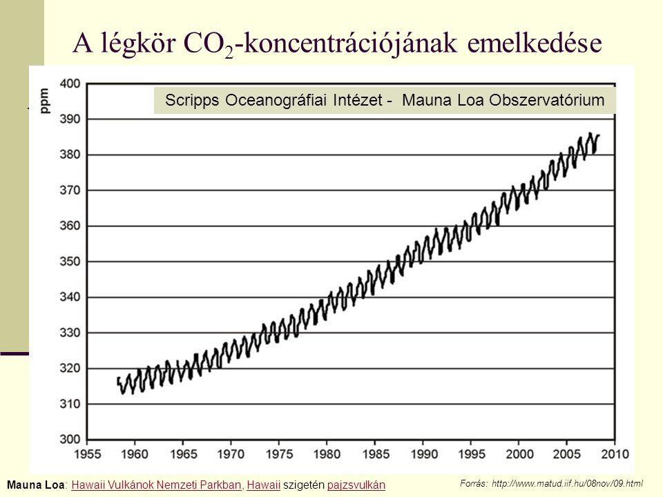 A légkör CO2-koncentrációjának emelkedése
