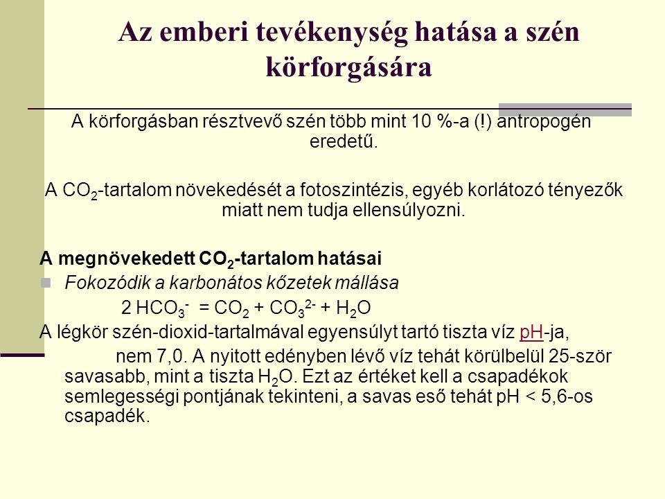 Az emberi tevékenység hatása a szén körforgására