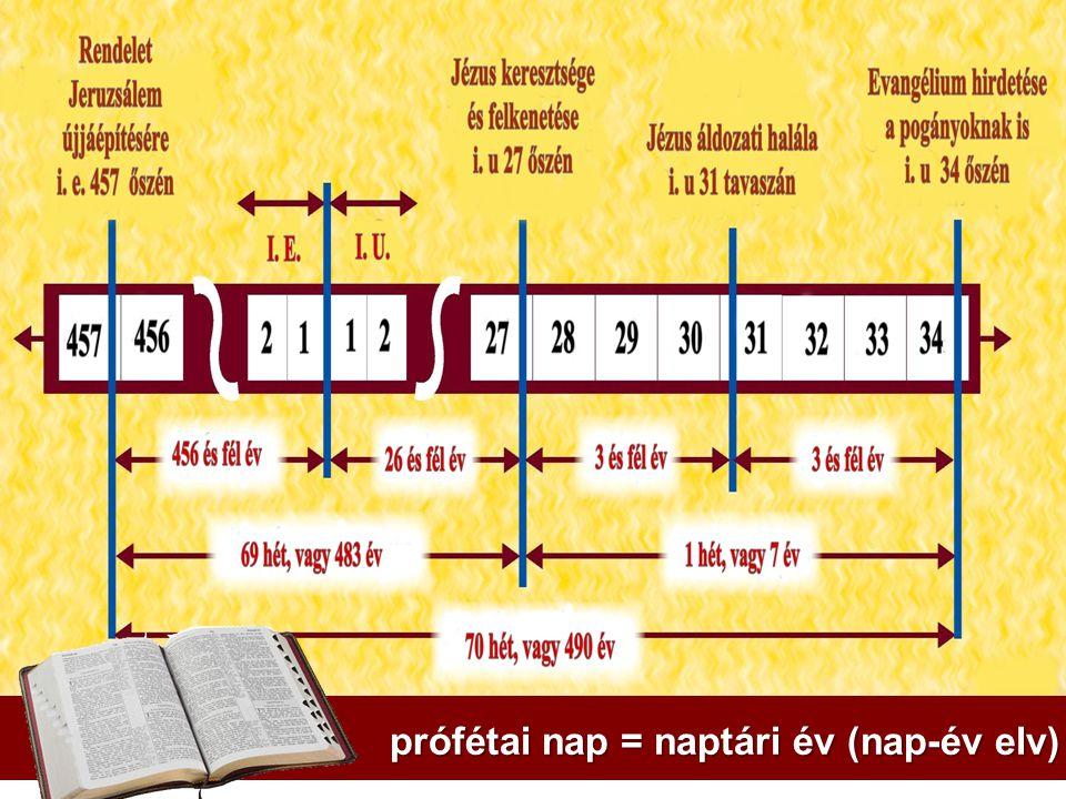 prófétai nap = naptári év (nap-év elv)