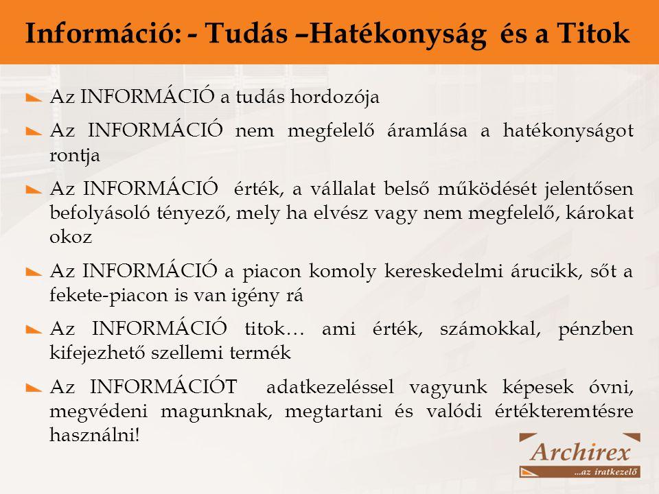 Információ: - Tudás –Hatékonyság és a Titok
