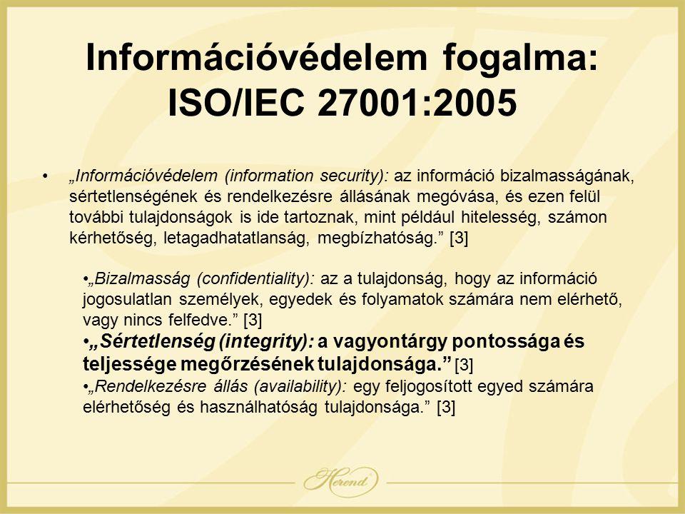 Információvédelem fogalma: ISO/IEC 27001:2005