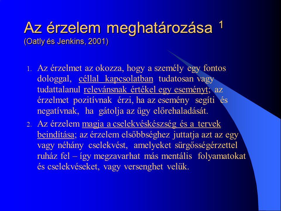 Az érzelem meghatározása 1 (Oatly és Jenkins, 2001)
