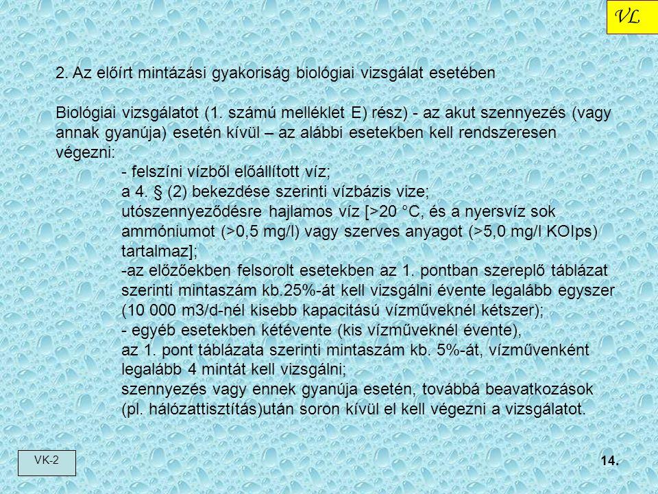 2. Az előírt mintázási gyakoriság biológiai vizsgálat esetében