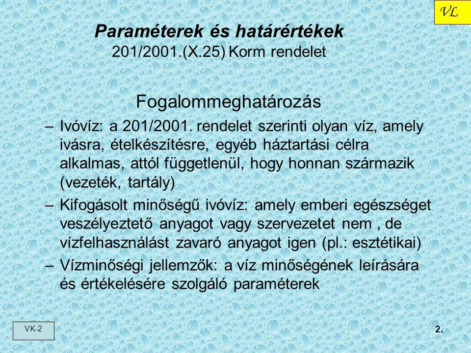 Paraméterek és határértékek 201/2001.(X.25) Korm rendelet