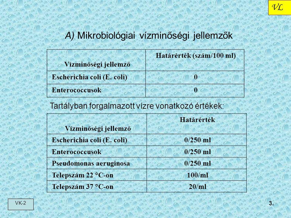 A) Mikrobiológiai vízminőségi jellemzők