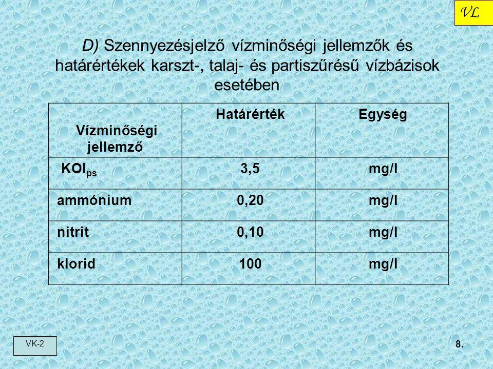 D) Szennyezésjelző vízminőségi jellemzők és határértékek karszt-, talaj- és partiszűrésű vízbázisok esetében