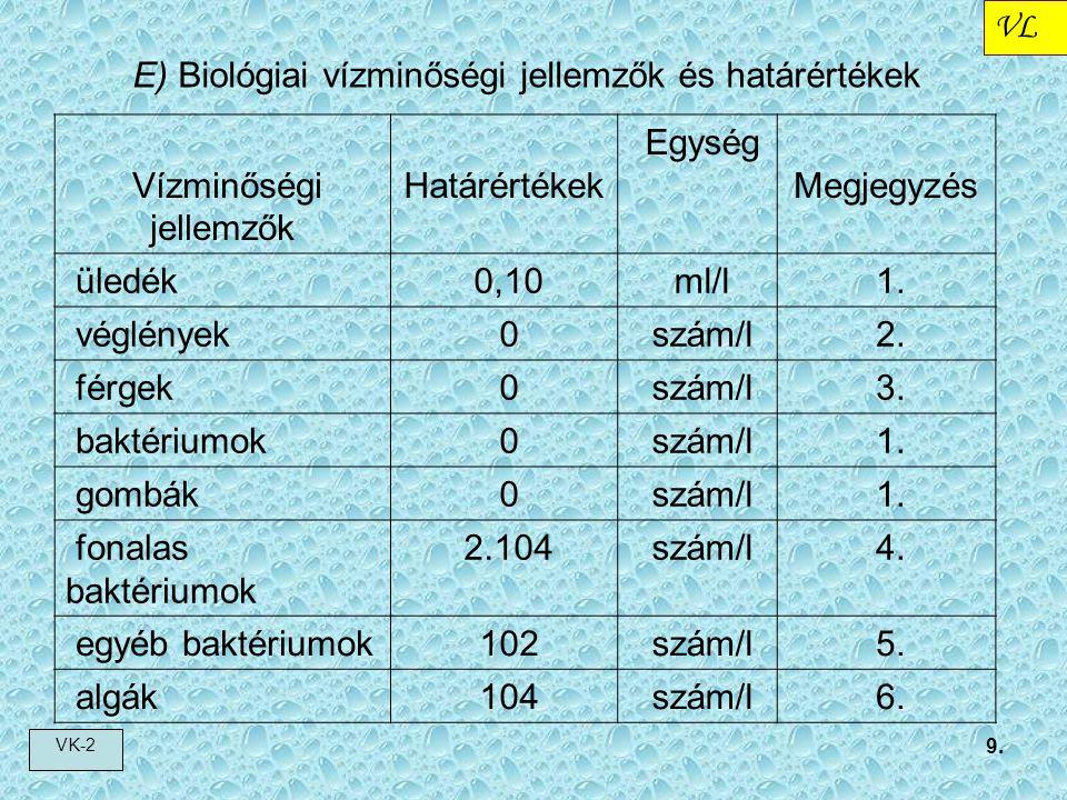 E) Biológiai vízminőségi jellemzők és határértékek