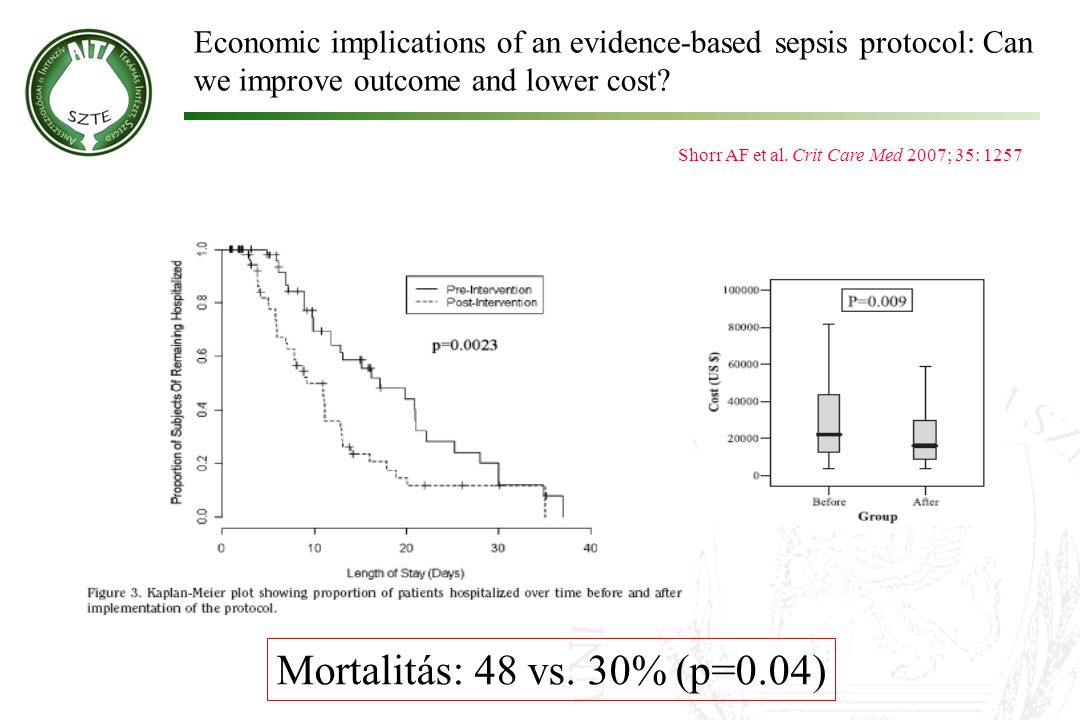 Economic implications of an evidence-based sepsis protocol: Can we improve outcome and lower cost