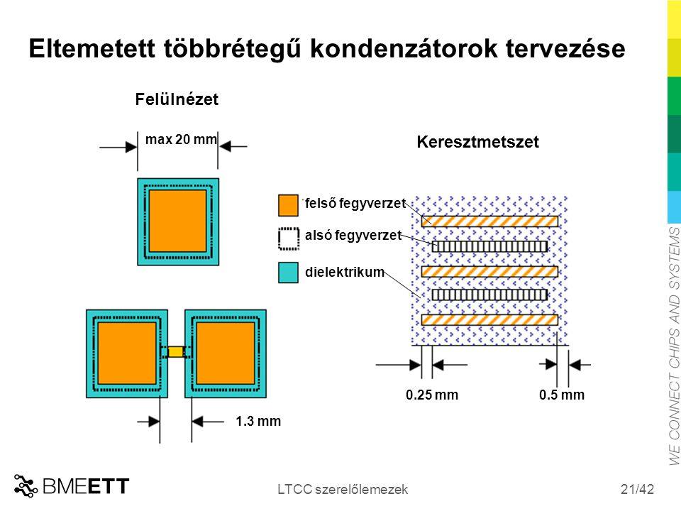 Eltemetett többrétegű kondenzátorok tervezése