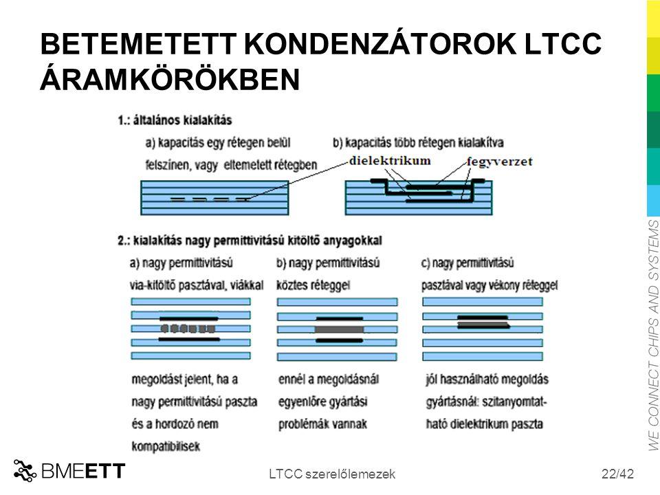 BETEMETETT KONDENZÁTOROK LTCC ÁRAMKÖRÖKBEN