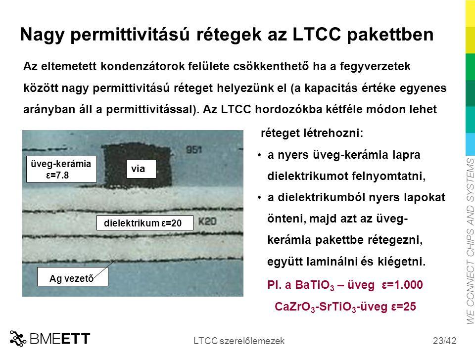 Nagy permittivitású rétegek az LTCC pakettben