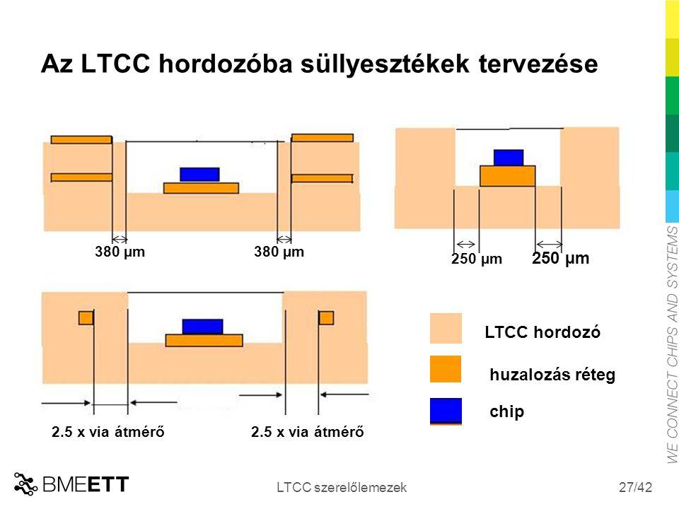 Az LTCC hordozóba süllyesztékek tervezése