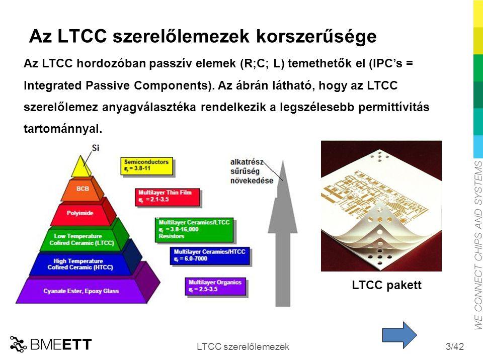 Az LTCC szerelőlemezek korszerűsége