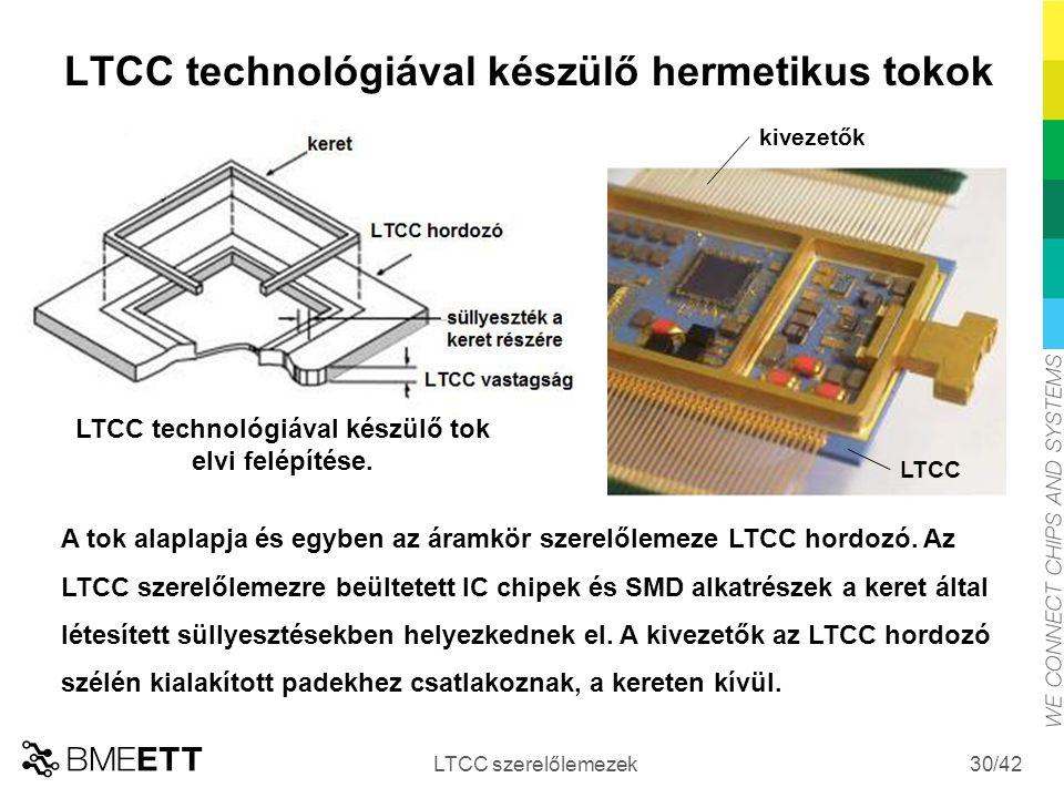 LTCC technológiával készülő hermetikus tokok