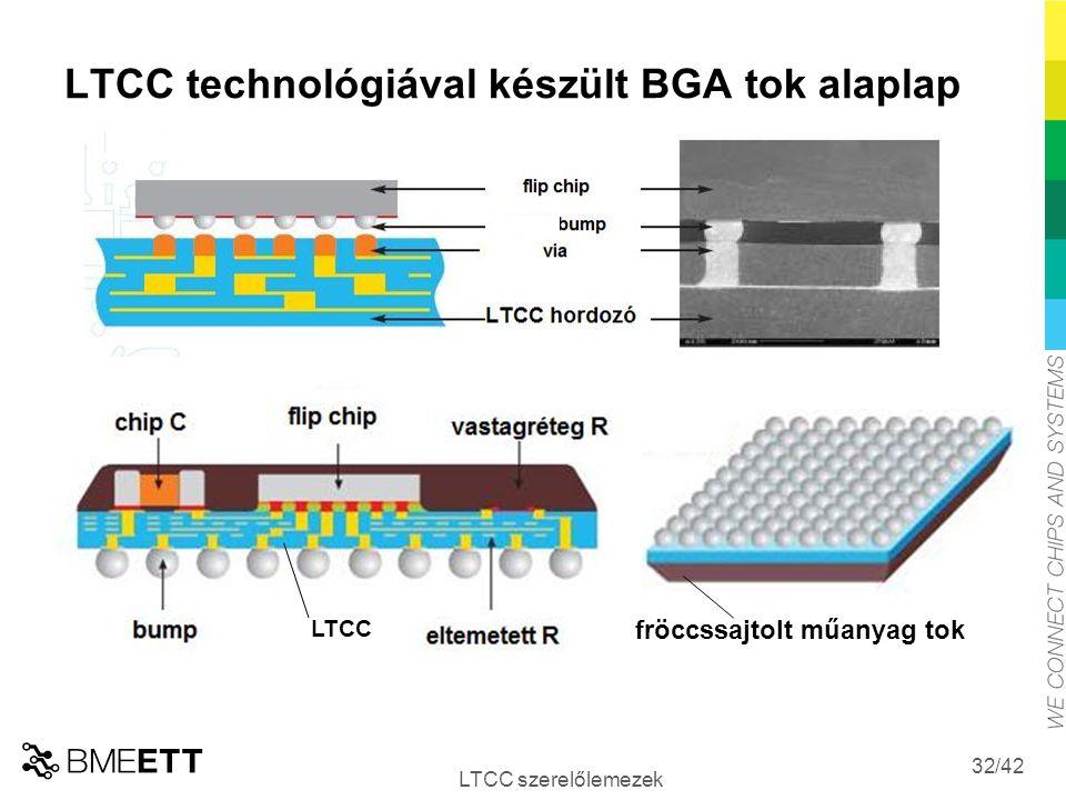 LTCC technológiával készült BGA tok alaplap