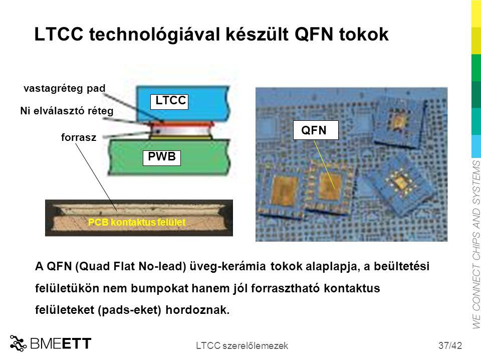 LTCC technológiával készült QFN tokok
