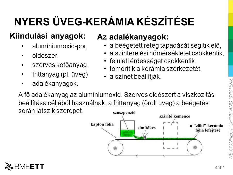NYERS ÜVEG-KERÁMIA KÉSZÍTÉSE