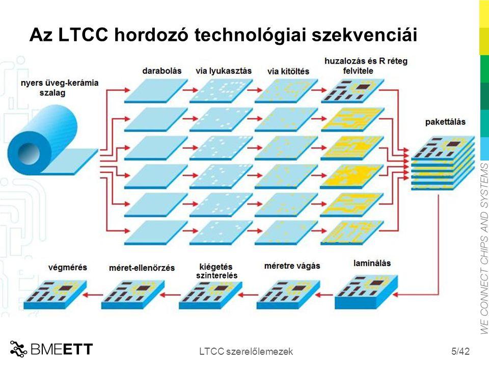 Az LTCC hordozó technológiai szekvenciái