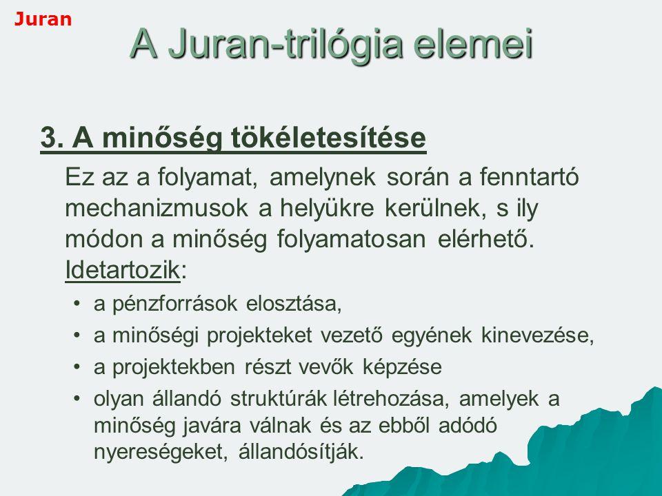 A Juran-trilógia elemei