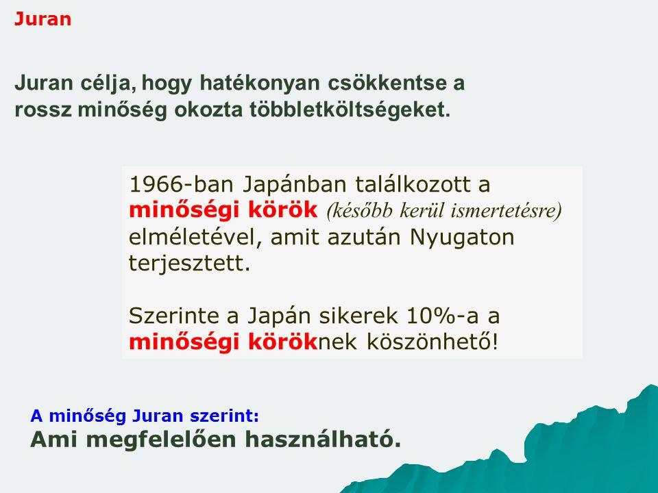 Szerinte a Japán sikerek 10%-a a minőségi köröknek köszönhető!