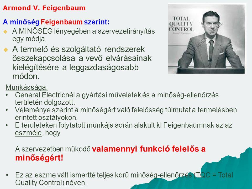 Armond V. Feigenbaum A minőség Feigenbaum szerint: A MINŐSÉG lényegében a szervezetirányítás egy módja.