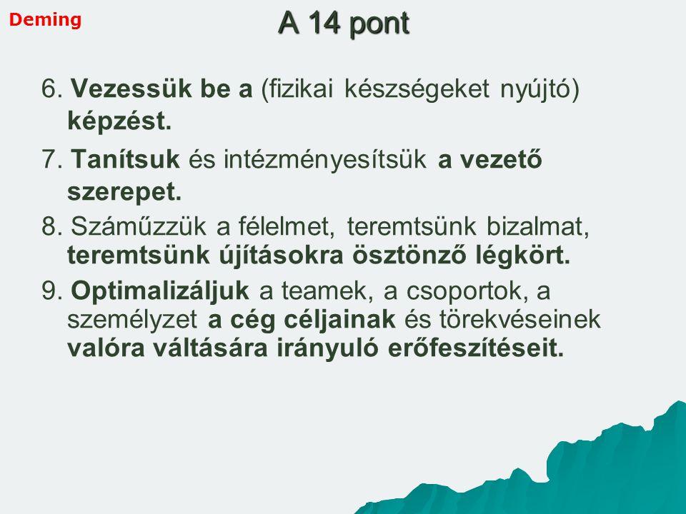 A 14 pont 6. Vezessük be a (fizikai készségeket nyújtó) képzést.