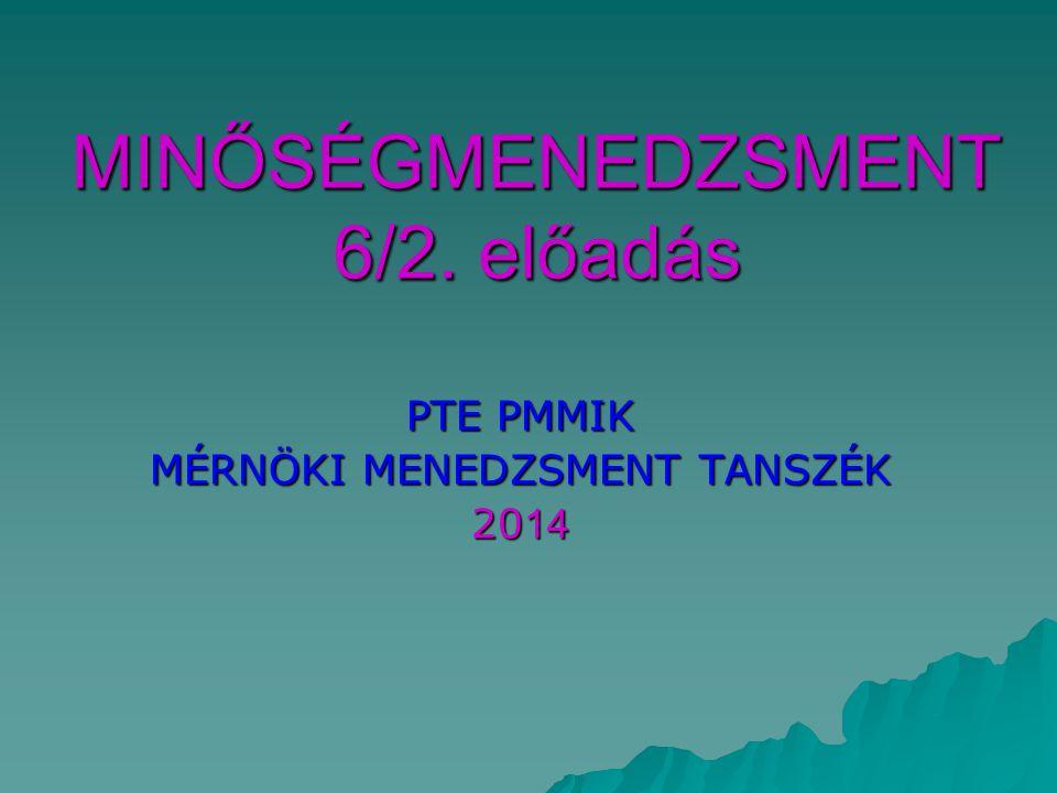 MINŐSÉGMENEDZSMENT 6/2. előadás