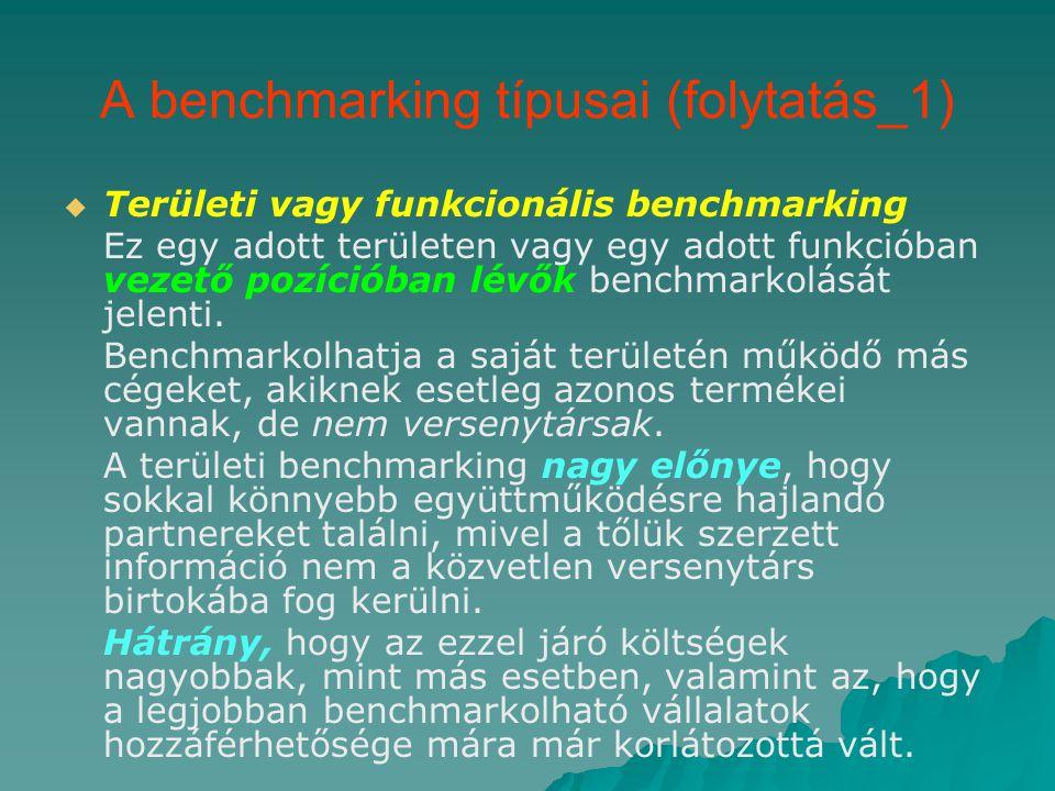 A benchmarking típusai (folytatás_1)
