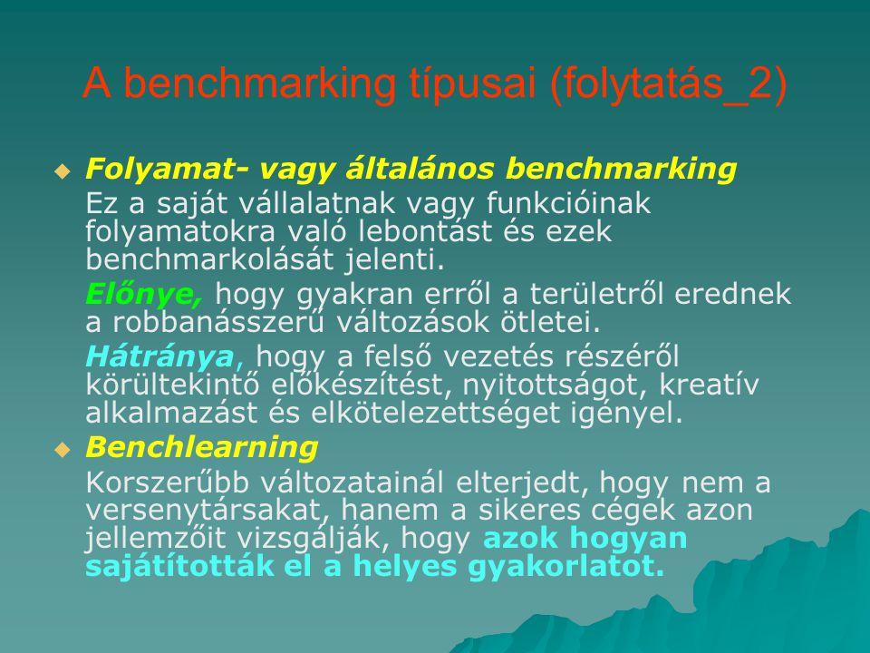 A benchmarking típusai (folytatás_2)