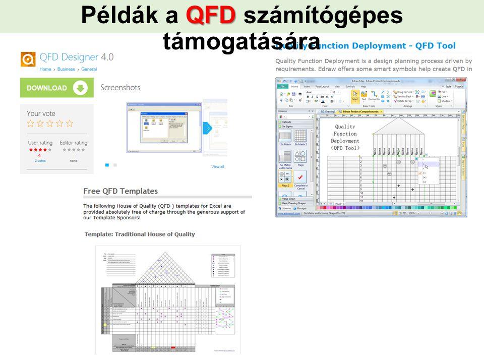 Példák a QFD számítógépes támogatására