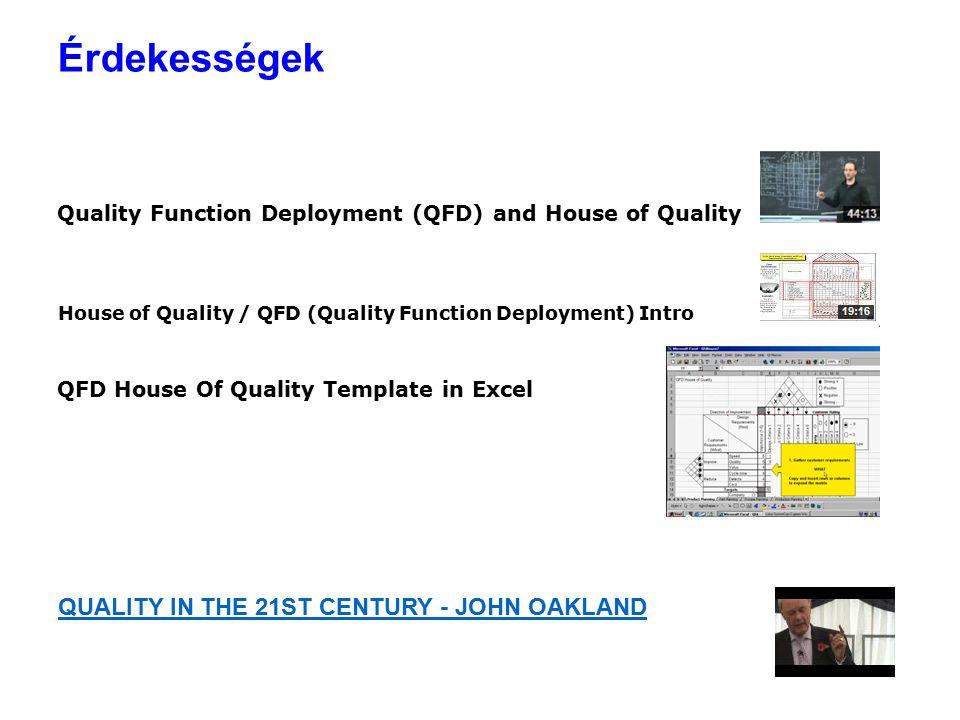 Érdekességek QUALITY IN THE 21ST CENTURY - JOHN OAKLAND