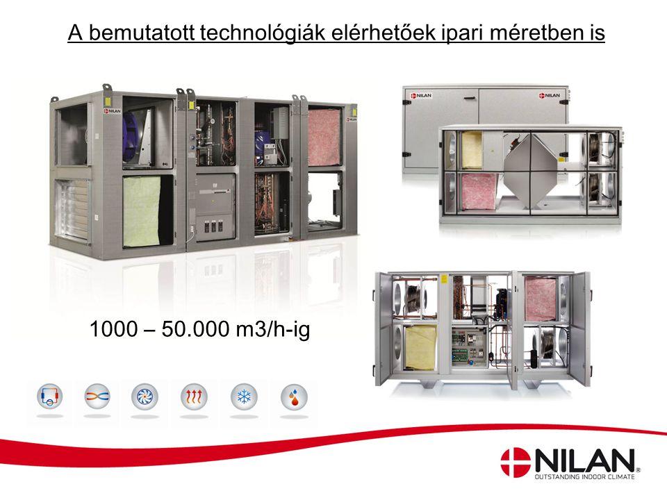 A bemutatott technológiák elérhetőek ipari méretben is