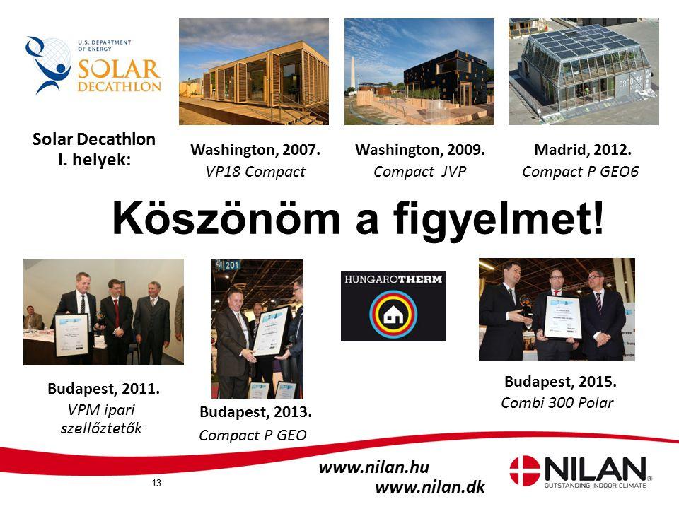 Solar Decathlon I. helyek: