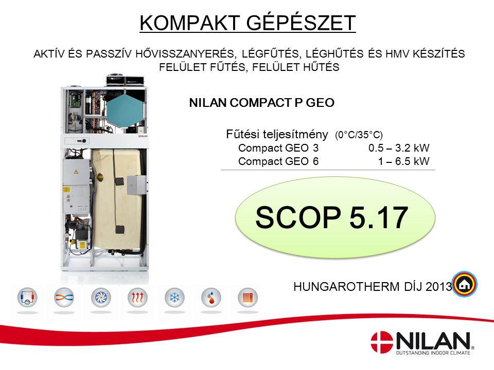 SCOP 5.17 KOMPAKT GÉPÉSZET Fűtési teljesítmény (0°C/35°C)