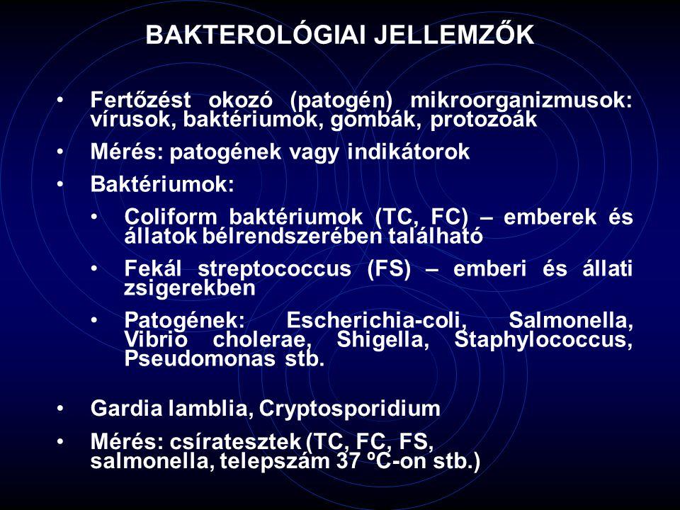 BAKTEROLÓGIAI JELLEMZŐK