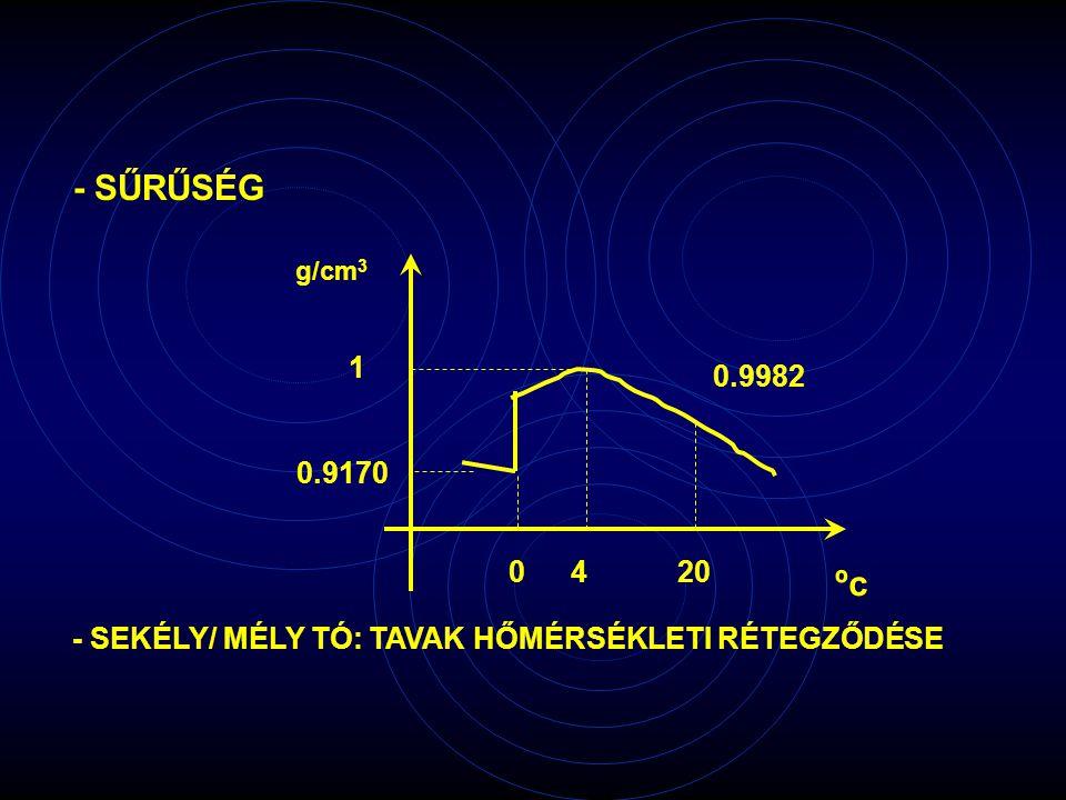 - SŰRŰSÉG g/cm3 1 0.9170 4 20 0.9982 ºc - SEKÉLY/ MÉLY TÓ: TAVAK HŐMÉRSÉKLETI RÉTEGZŐDÉSE