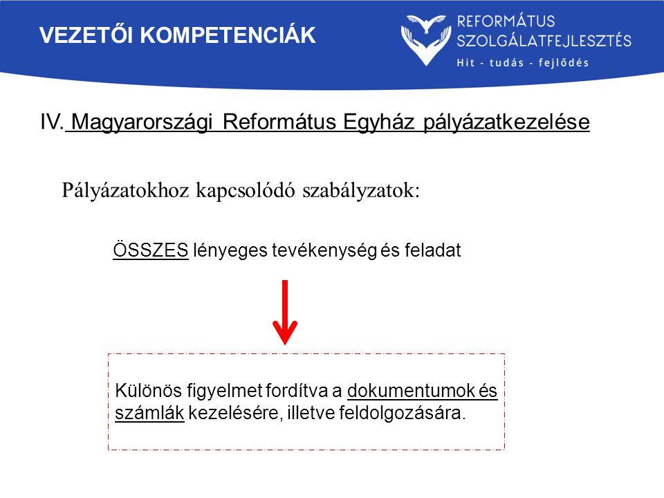 IV. Magyarországi Református Egyház pályázatkezelése