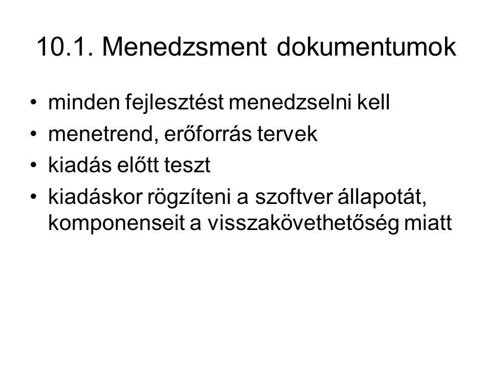 10.1. Menedzsment dokumentumok