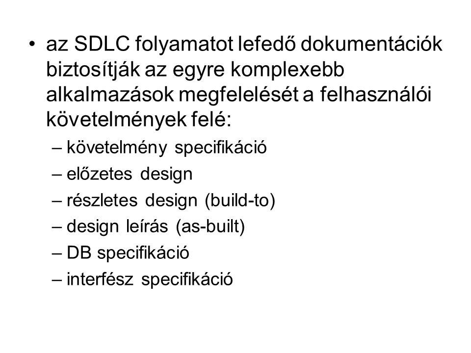 az SDLC folyamatot lefedő dokumentációk biztosítják az egyre komplexebb alkalmazások megfelelését a felhasználói követelmények felé: