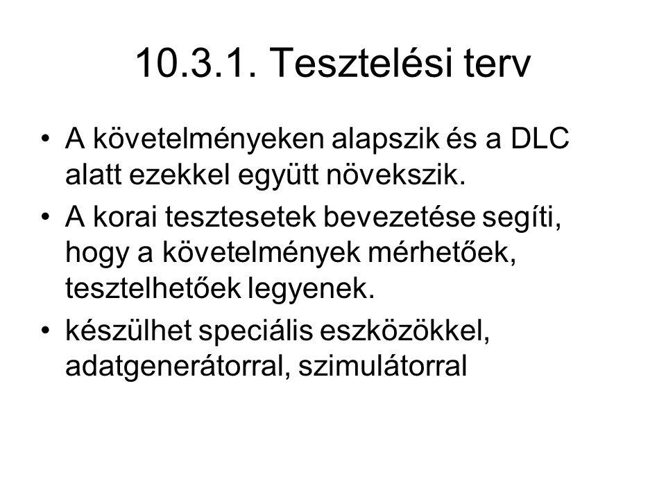 10.3.1. Tesztelési terv A követelményeken alapszik és a DLC alatt ezekkel együtt növekszik.