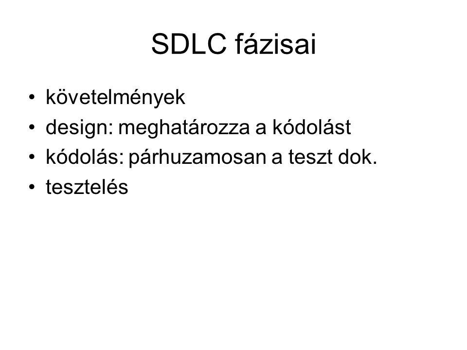 SDLC fázisai követelmények design: meghatározza a kódolást