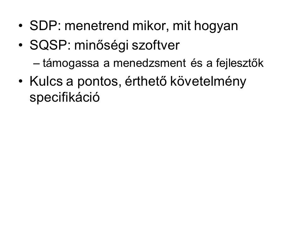 SDP: menetrend mikor, mit hogyan SQSP: minőségi szoftver
