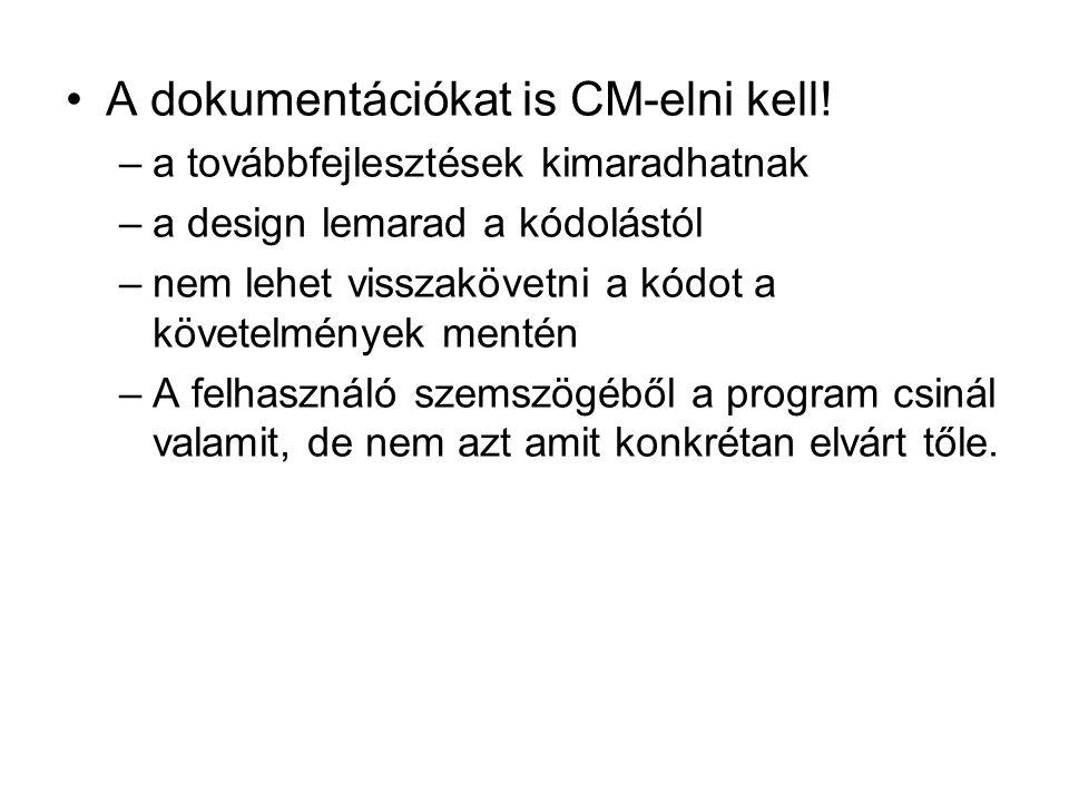 A dokumentációkat is CM-elni kell!